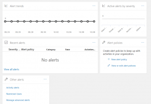 setting an email forward alert page alerts dashboard